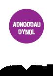 Adnoddau Dynol